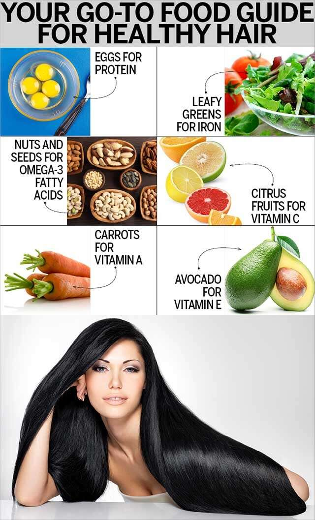 your go-to food guide for healthy hair