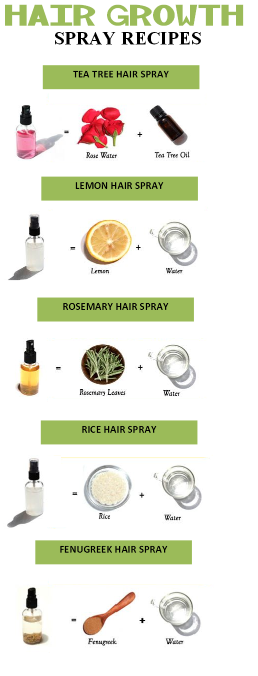 hair growth spray recipes