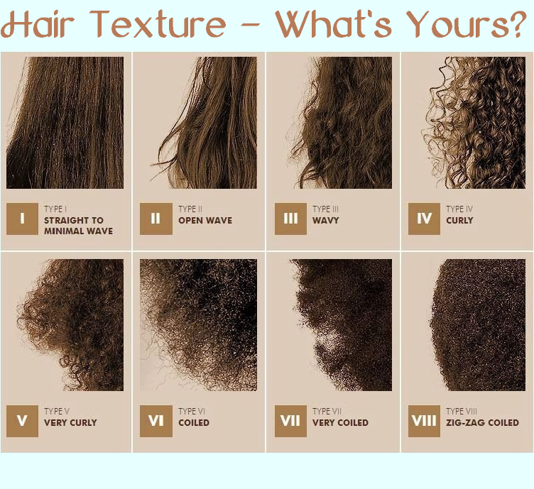 hair texture - what's yours?