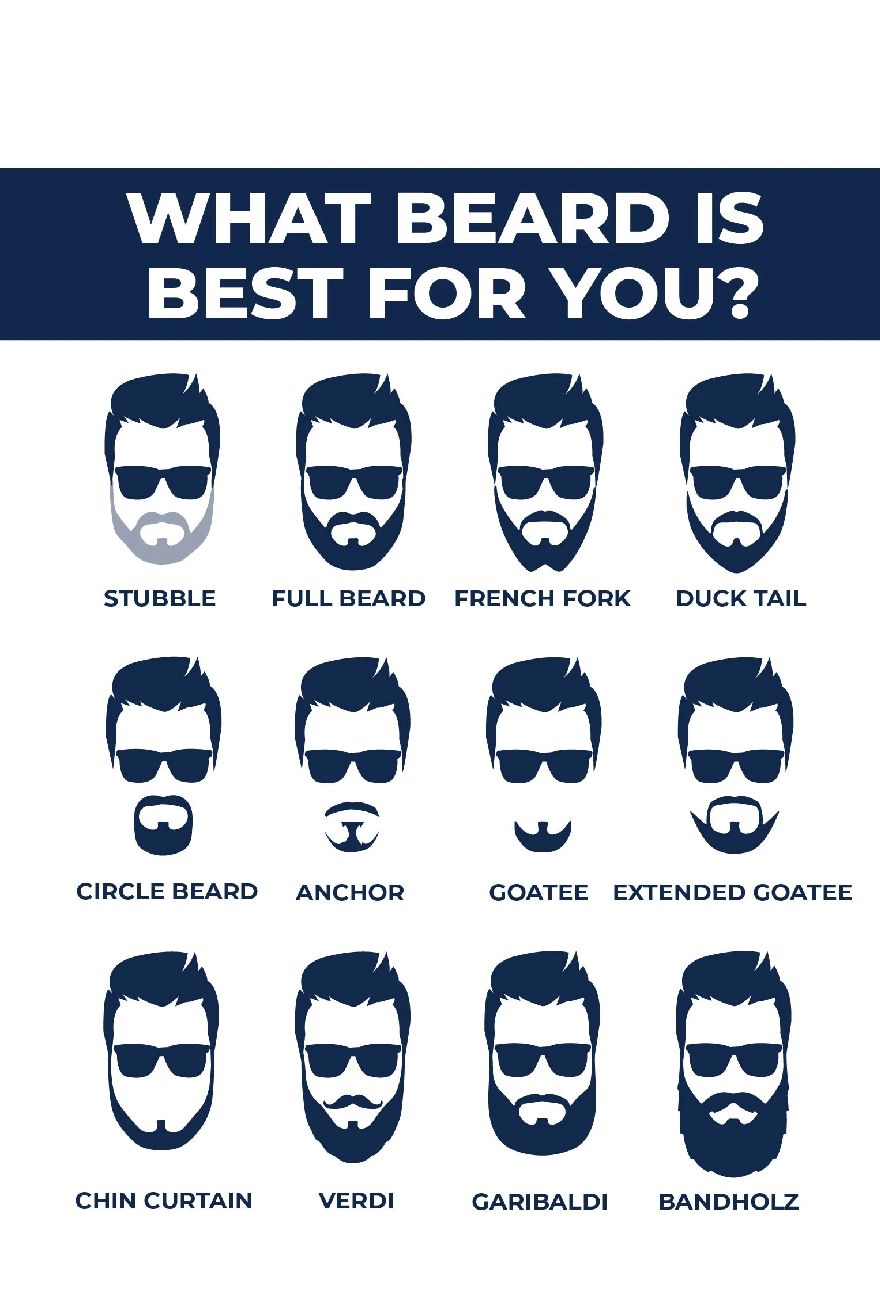 what beard is best for you