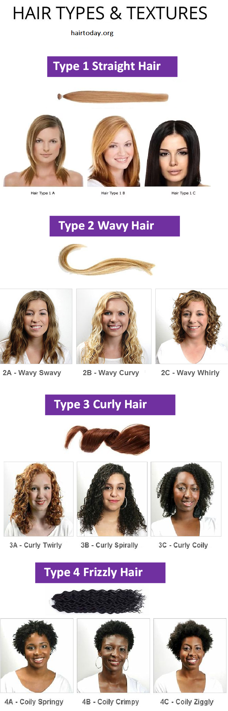 hair types and textures