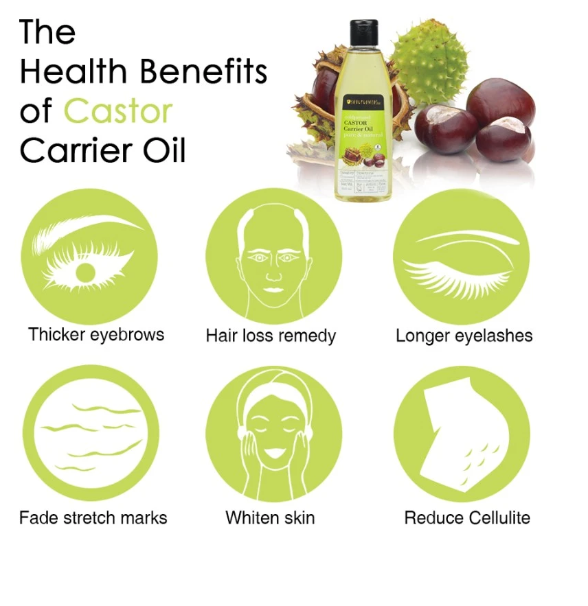 the health benefits of castor oil